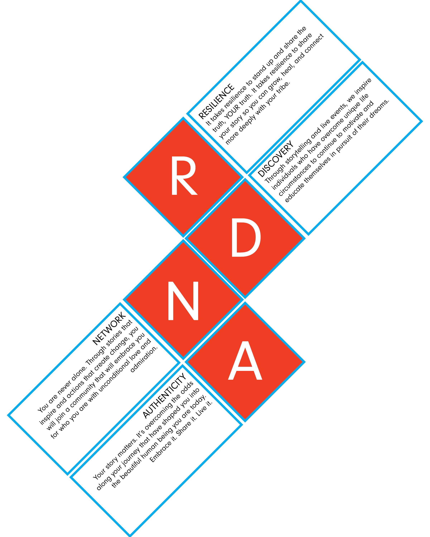 RDNA.png