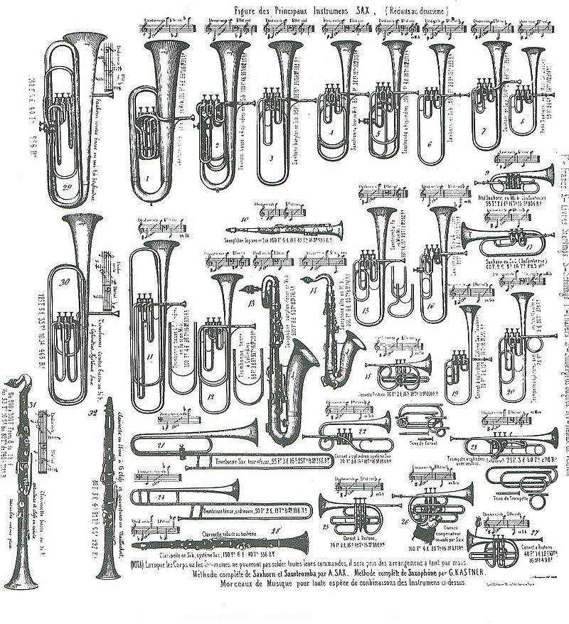 Adolphe Sax Catalogue