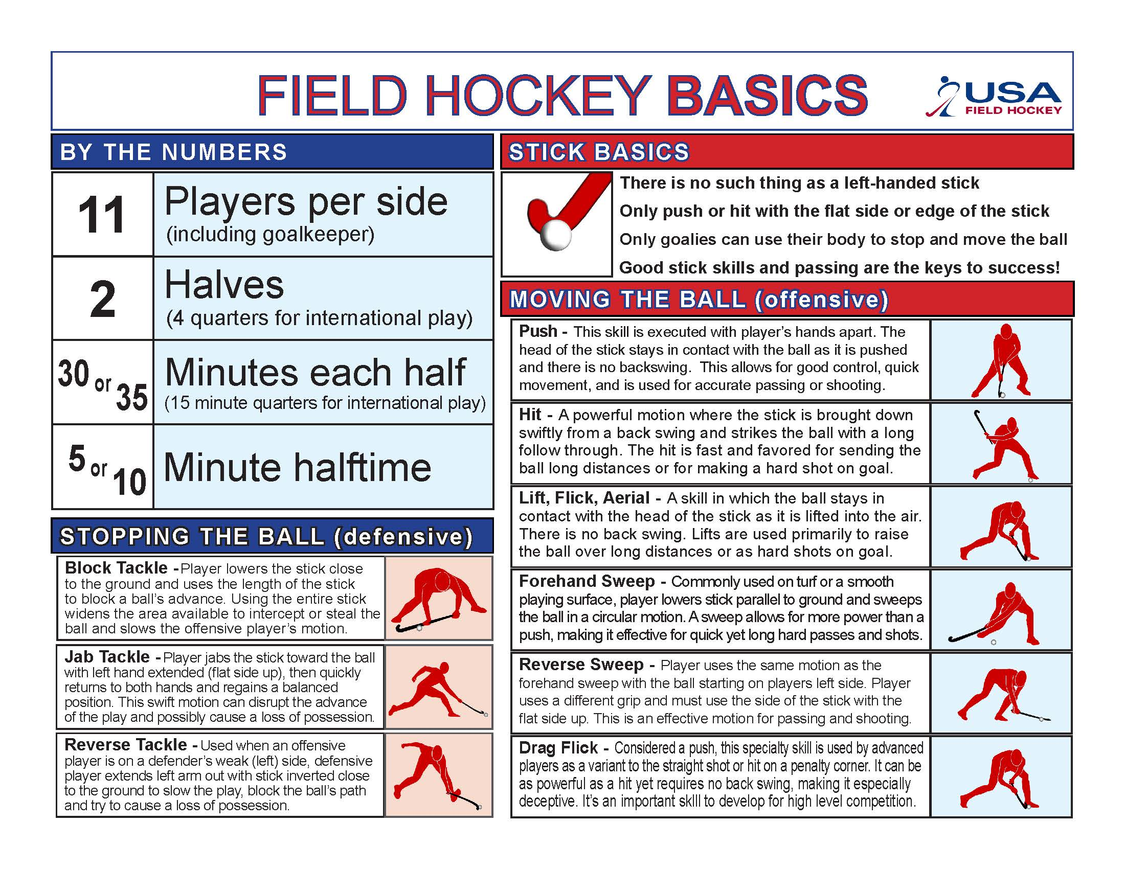 Field Hockey 101 USAFH v2 Aug_Page_1.jpg