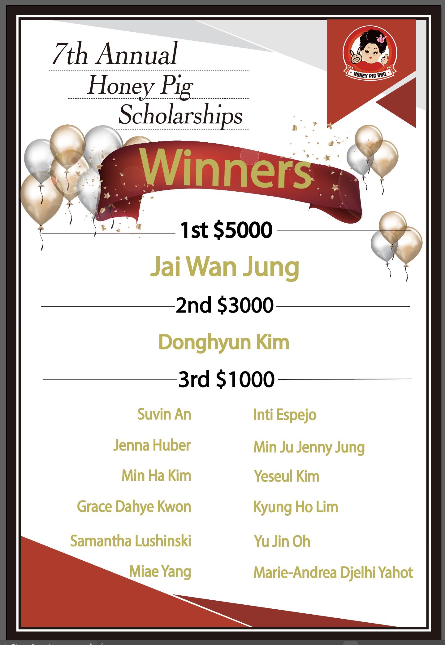 7th annual winners