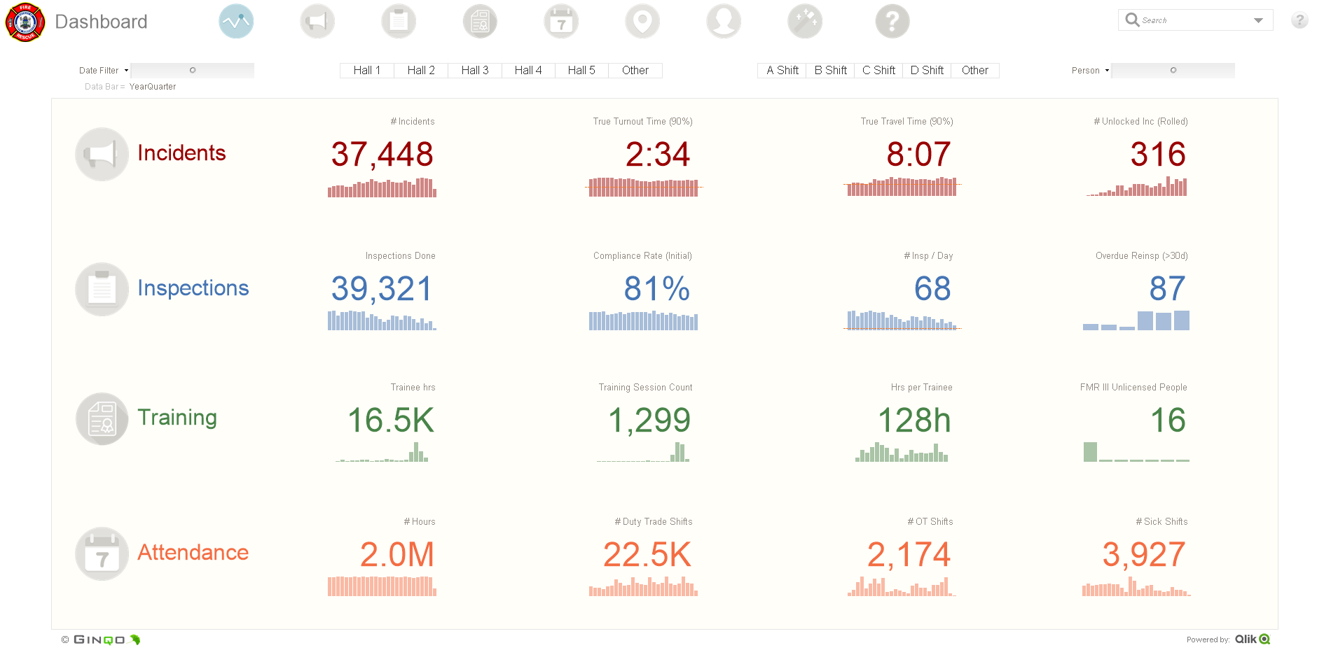 2016-09-17 Dashboard.png