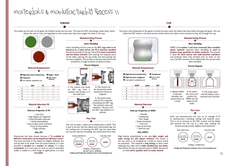 material manufacturing.jpg