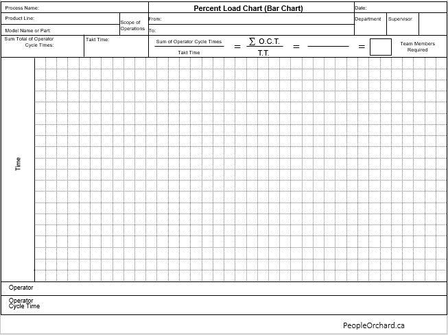 Percent Load Chart pic.JPG