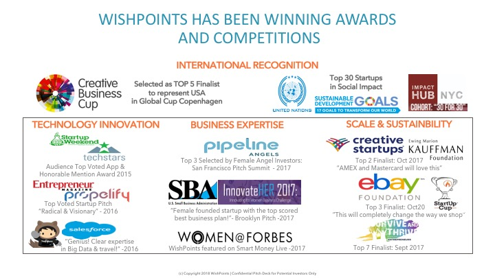 WishPoints Awards.jpg
