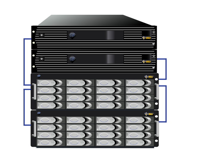 DDP 32EXR - Redundant series
