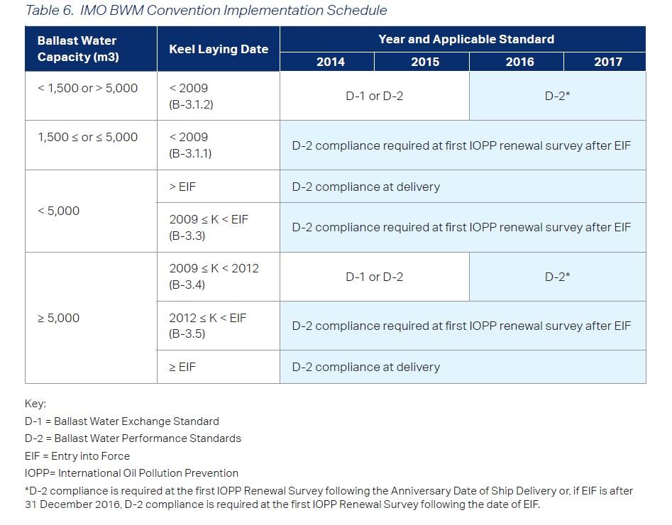 Implementation-schedule.jpg