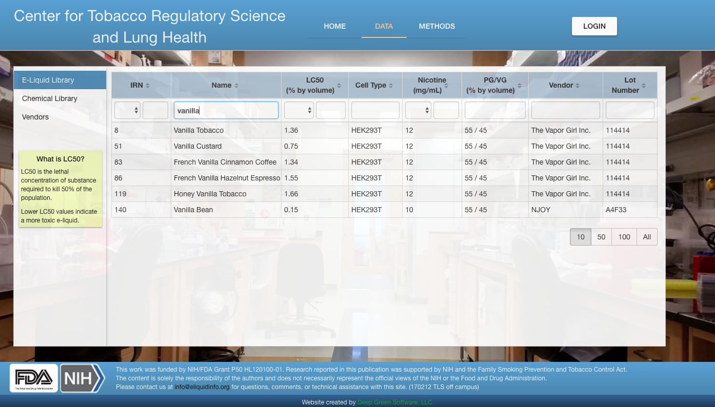 E-liquids research - Partnering with the Tarran research lab at UNC-TCORS, Deep Green created a searchable online database of linked tobacco products, vendors, and chemicals. This site offers filtering, sorting, and live editing for authorized accounts.