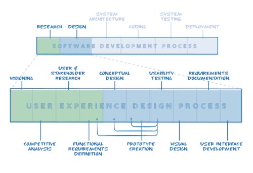 ux-process.png