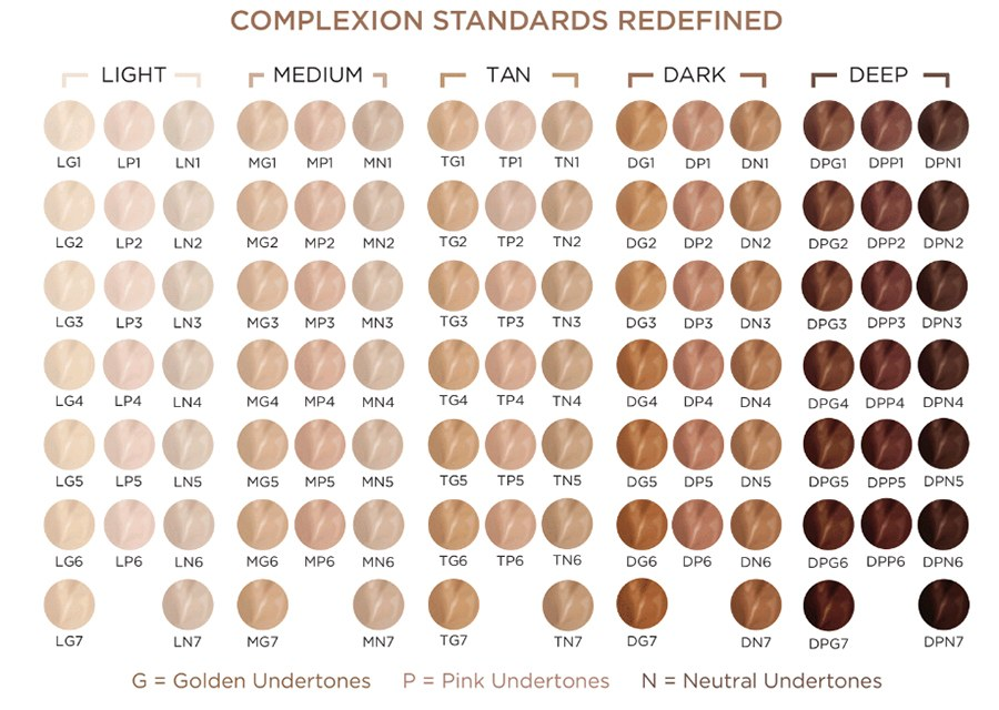 PUR-Love-Your-Selfie-Foundation_COLOR_CHART.jpg