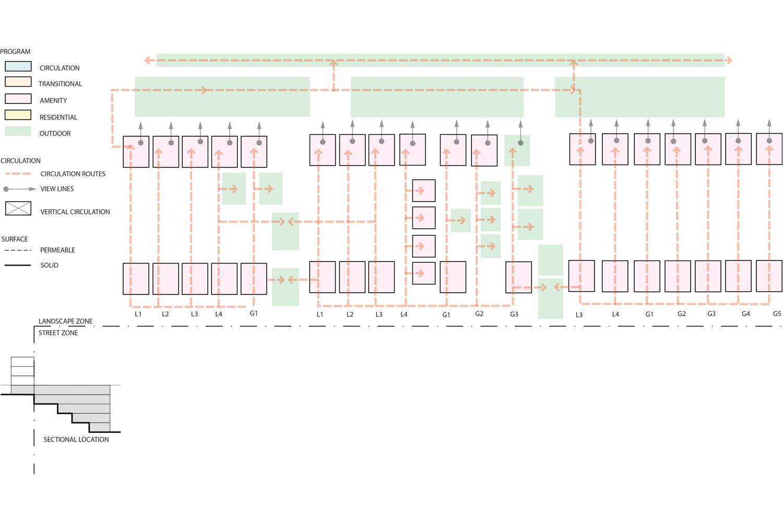 Hebrew Home CCRC - PLANAR ZONES MICRO - MARKETING.jpg