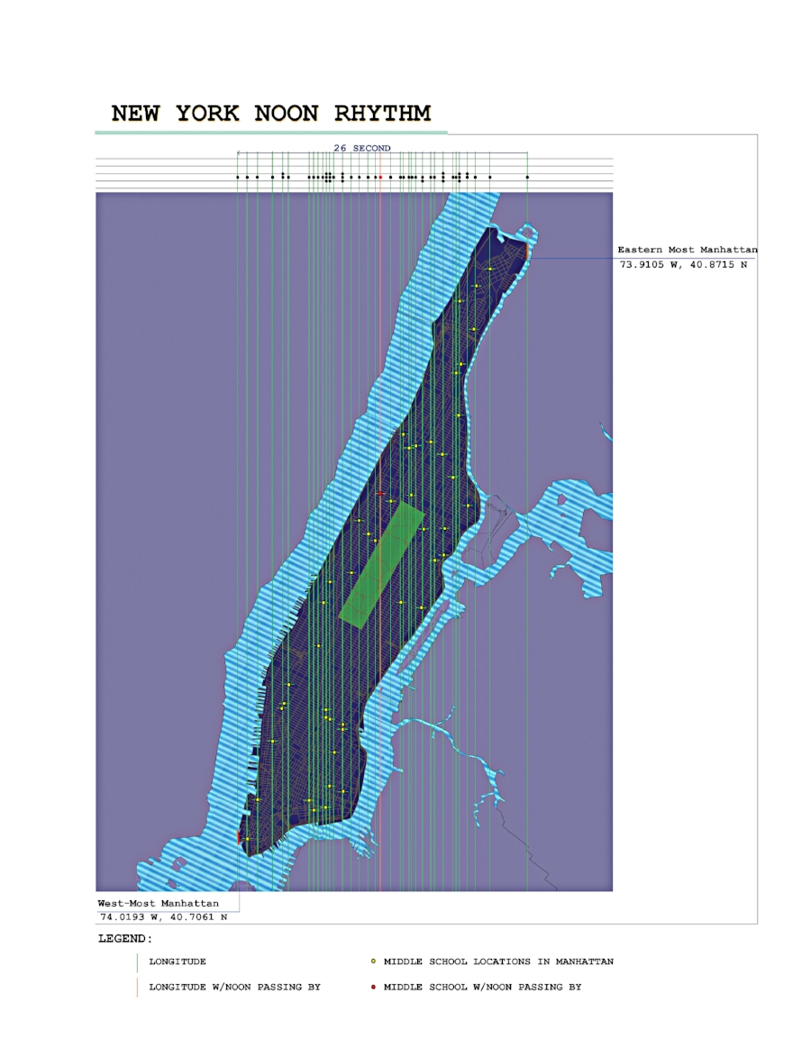 This is a mapping of all the middle schools on Manhattan Island in the year 2000. We've drawn through each of them a line of Longitude, and cast them up to a musical bar which illustrates the instances when each of their bells would ring each day over the 26 seconds it takes for High Noon to cross Manhattan (if there were no clouds). Yes, High Noon takes 26 seconds to pass across the island every day.  The intervals between notes expressing the time it takes the earth to rotate from longitude to longitude daily.