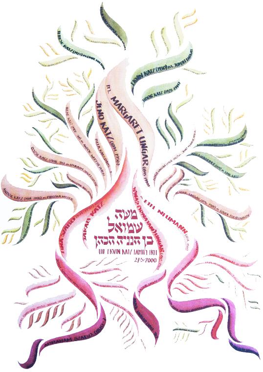 Katz Family Tree