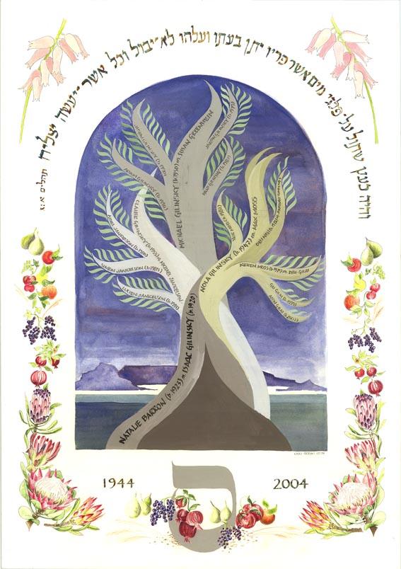 Gilinsky Family Tree
