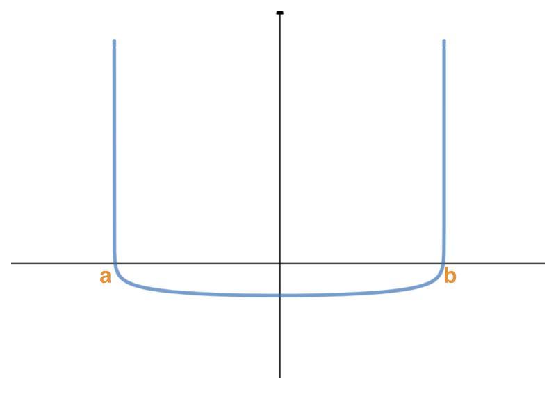 linear_sigmoid_new (1).jpg