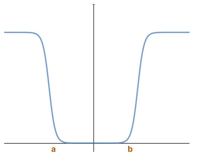 linear_sigmoid_new (2).jpg