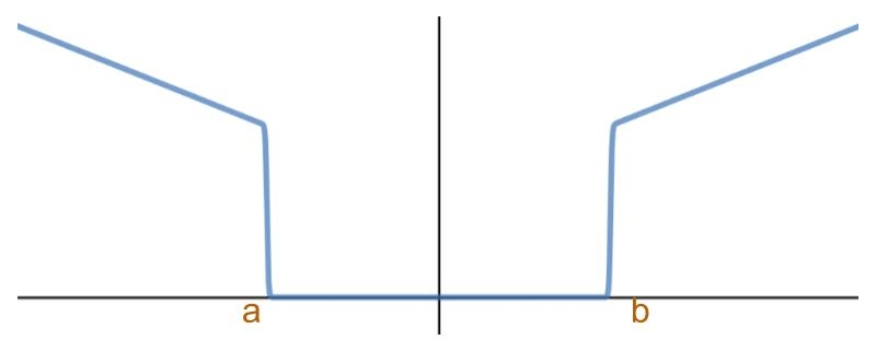 linear_sigmoid_new (3).jpg