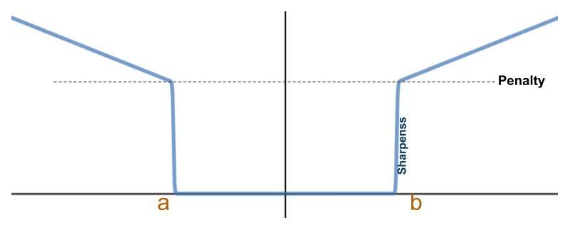 linear_sigmoid_new (4).jpg
