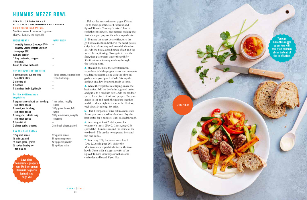 tiny-budget-cooking-limahl-asmall-hummus-mezze-bowl-recipe.jpg