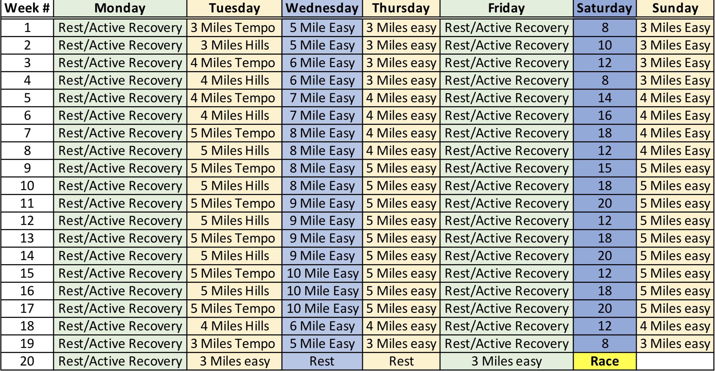 20 Week Spartan Race Ultra Beast Running Plan