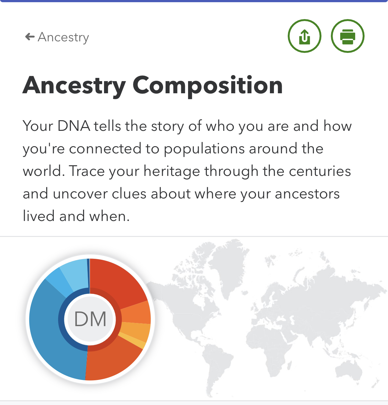 The Ancestry Report from 23 & Me is pretty cool and very informative.