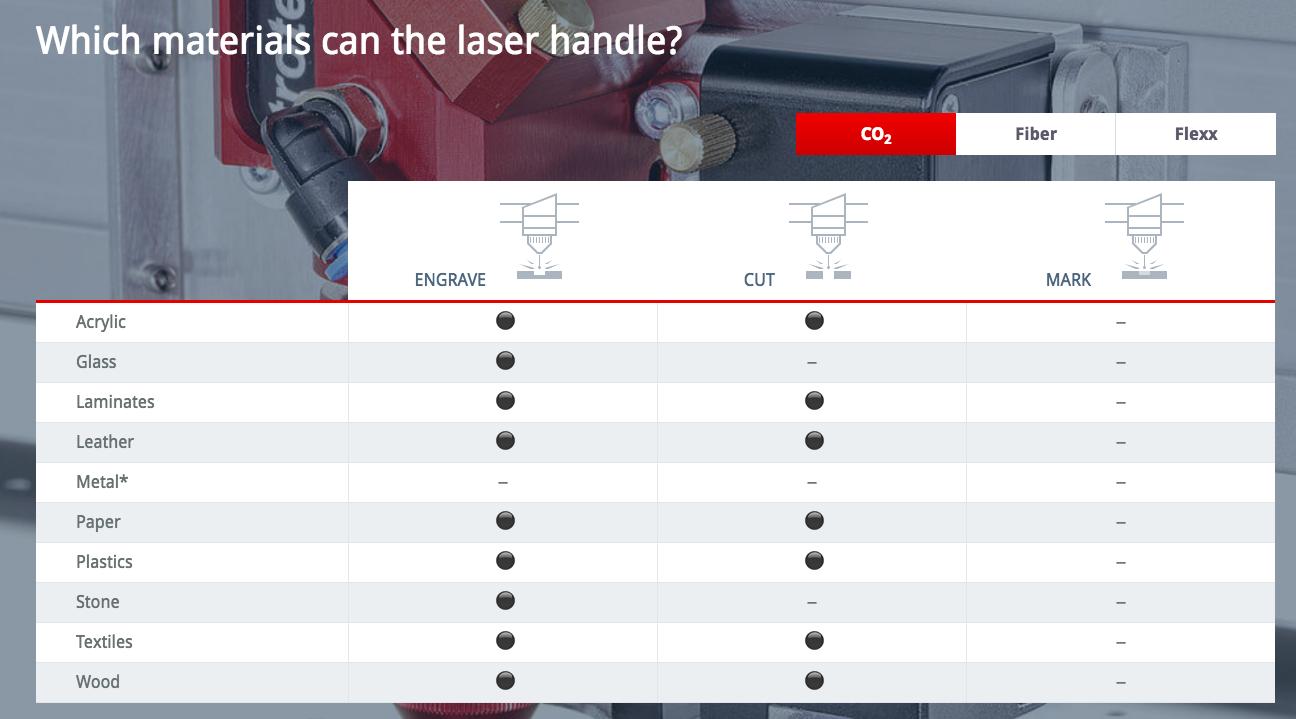 Laser Cutting | 3D Laser Cut Logos — megapixel