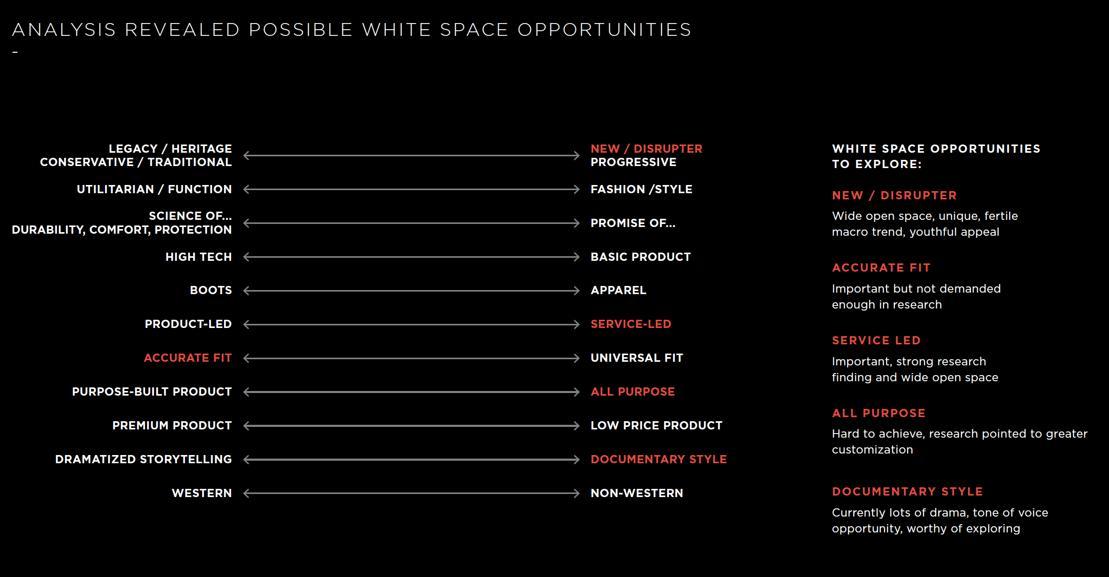White Space Opportunity.png