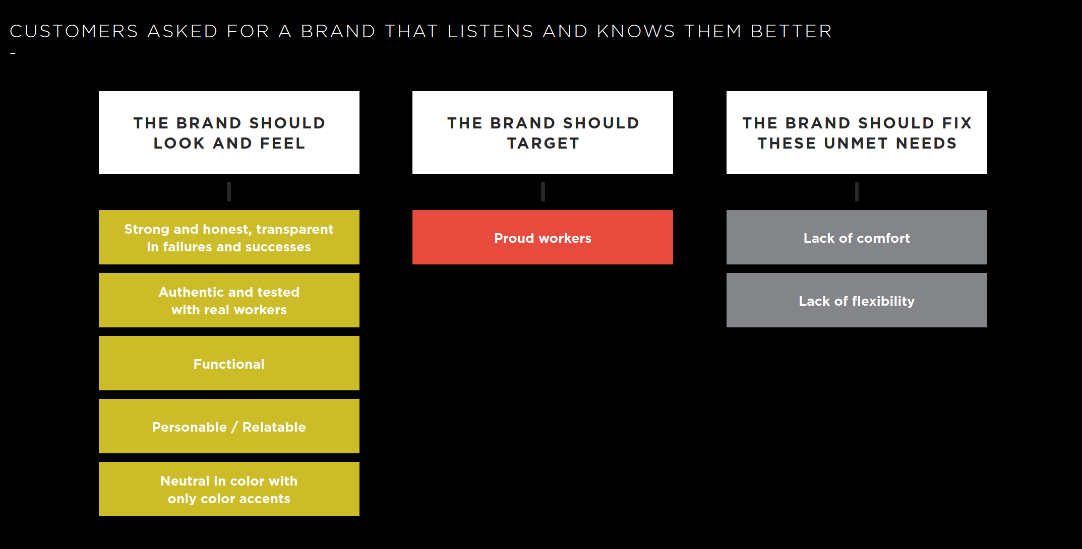 The Brand Should....png