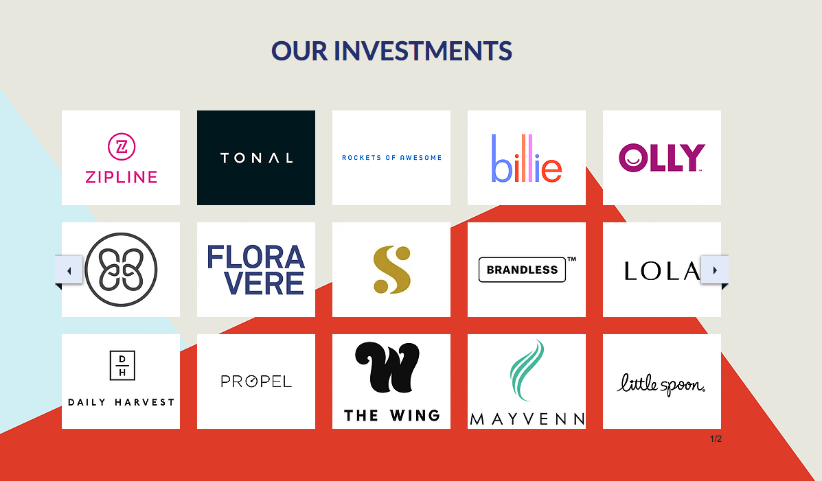 Serena Venture Capital Investments