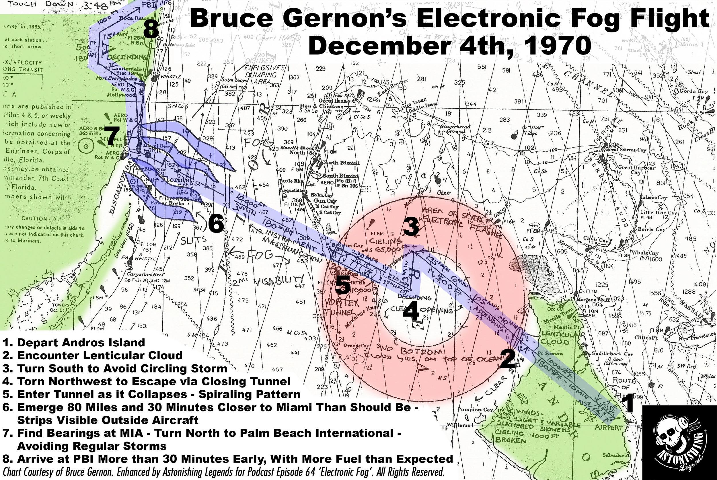 Bruce Gernon's Chart of his Flight