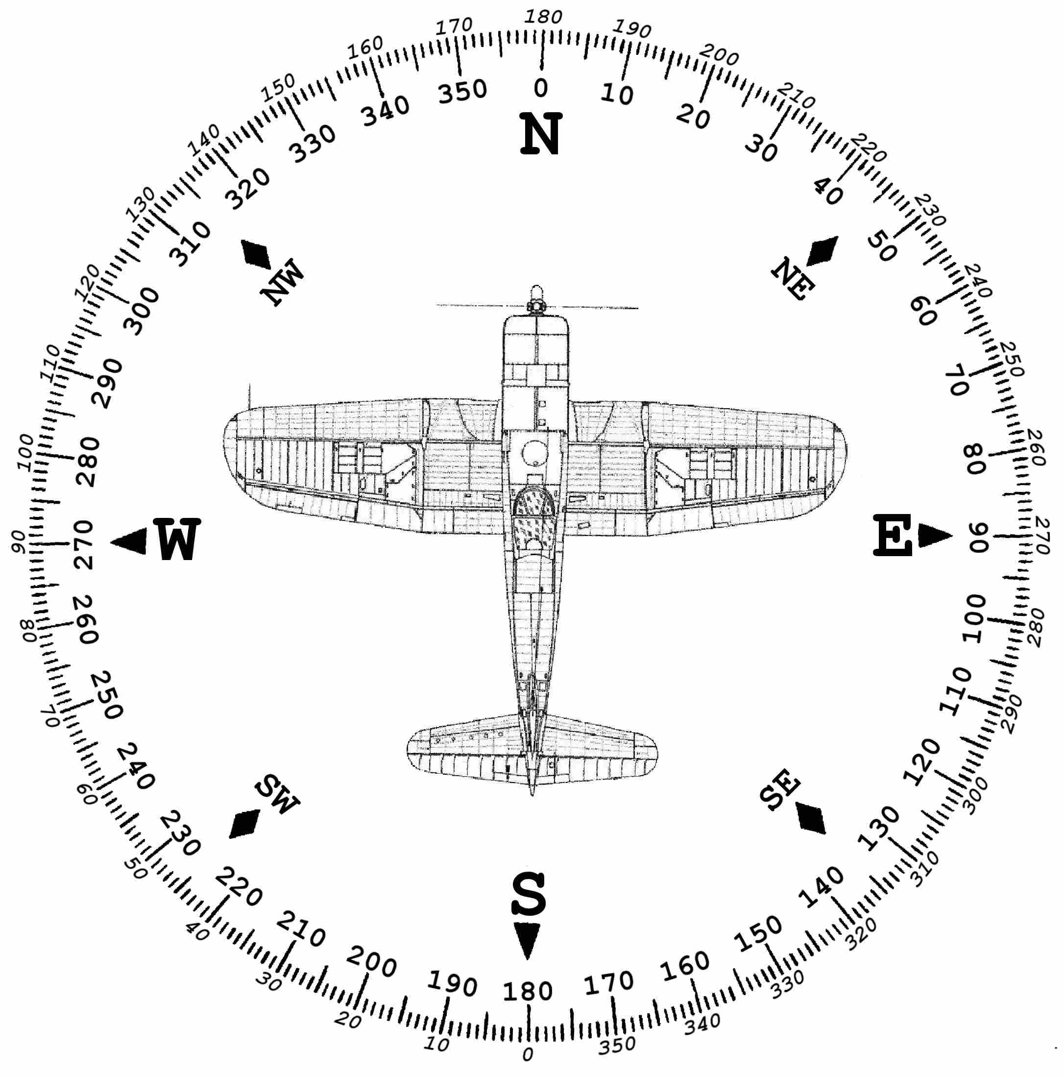 Corsair Compass Rose