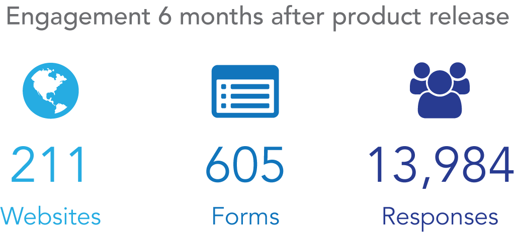 Forms-6month-engagement-v4.png