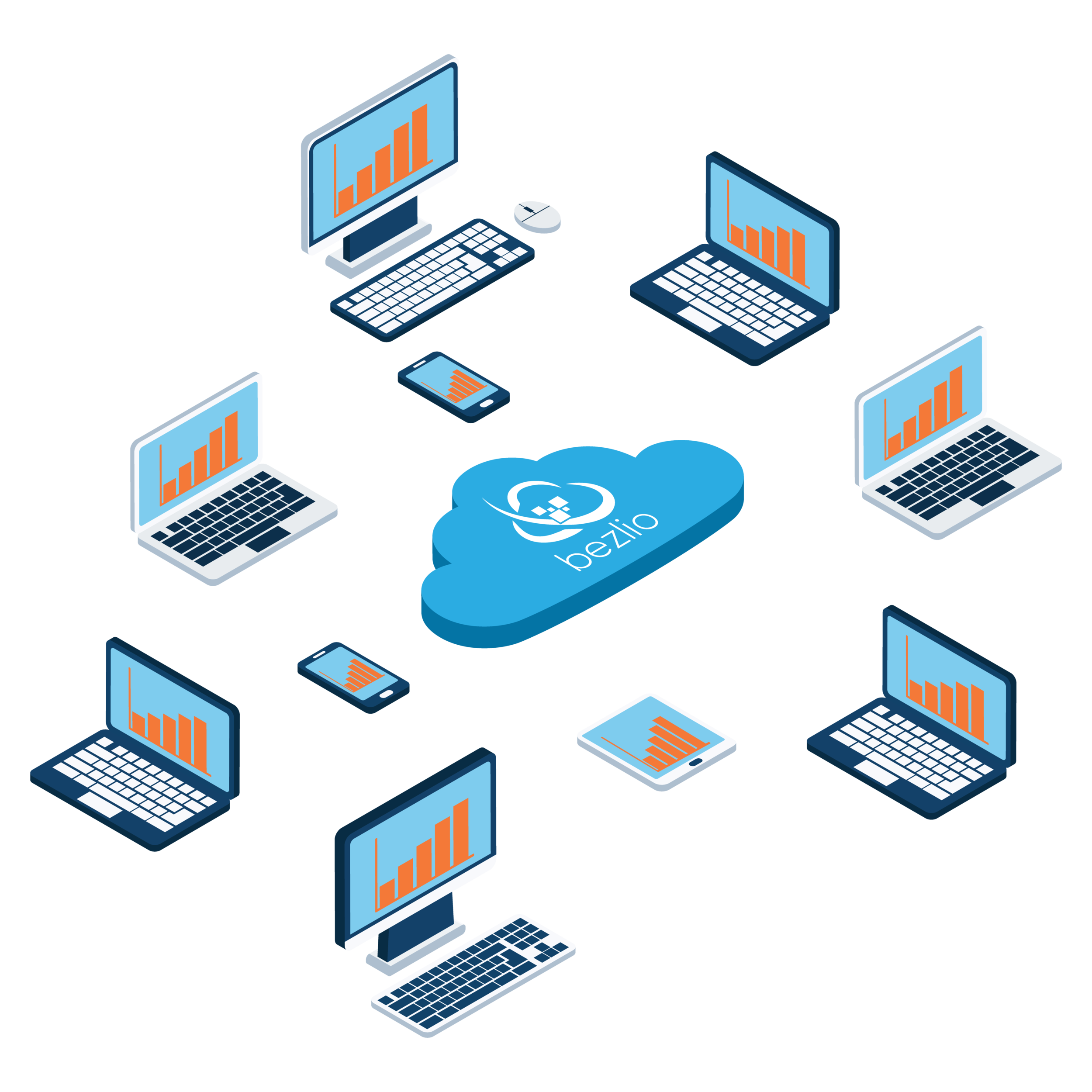 An illustration of Bezlio cloud, surrounded by various mobile devices which illustrates Bezlio acting as a Crystal Reports mobile solution.