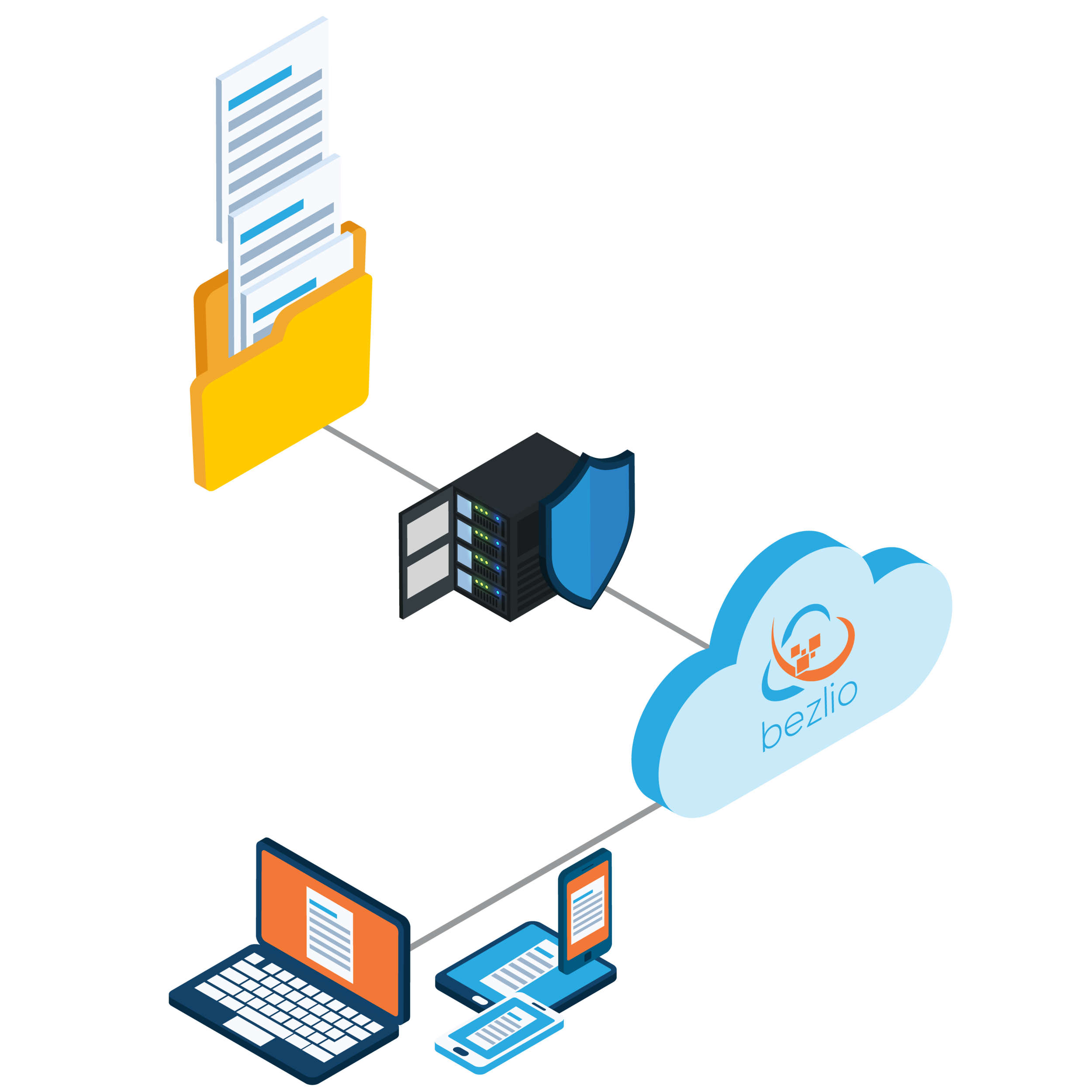 An illustration of how administrators can drop Crystal Reports RPT files into a folder behind the company firewall and the end user can view the Crystal Reports in a web browser on their laptop, tablet or mobile phone.