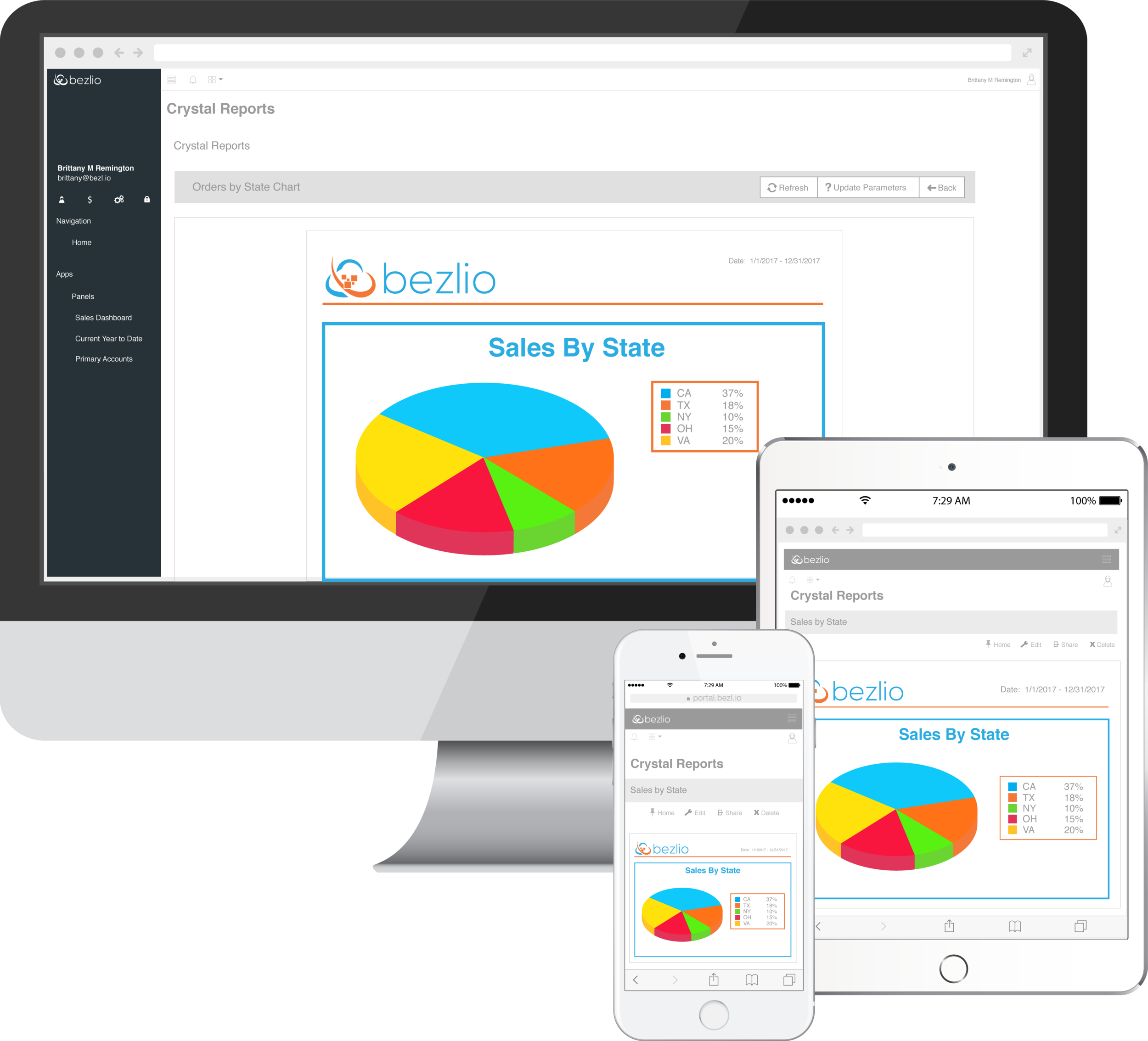 Illustration of Bezlio running Crystal Reports from a Mac, an iPhone, and an iPad, which shows off Bezlio's ability to let users execute the Crystal Reports web viewer from any mobile device.