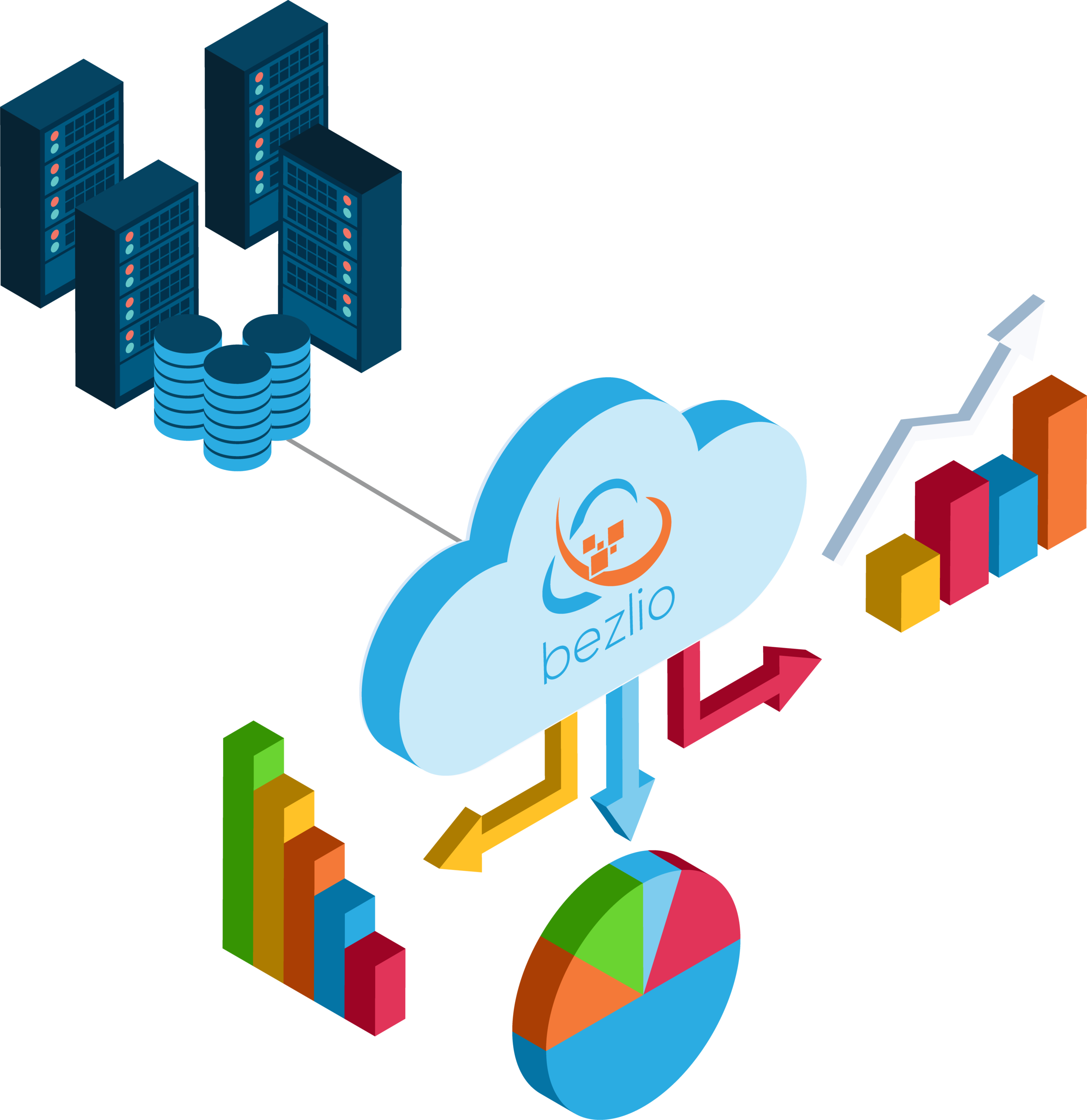 An isometric illustration of how Bezlio works as a mobile application development platform by working with your on-premises data sources and connecting to you mobile devices in real-time.