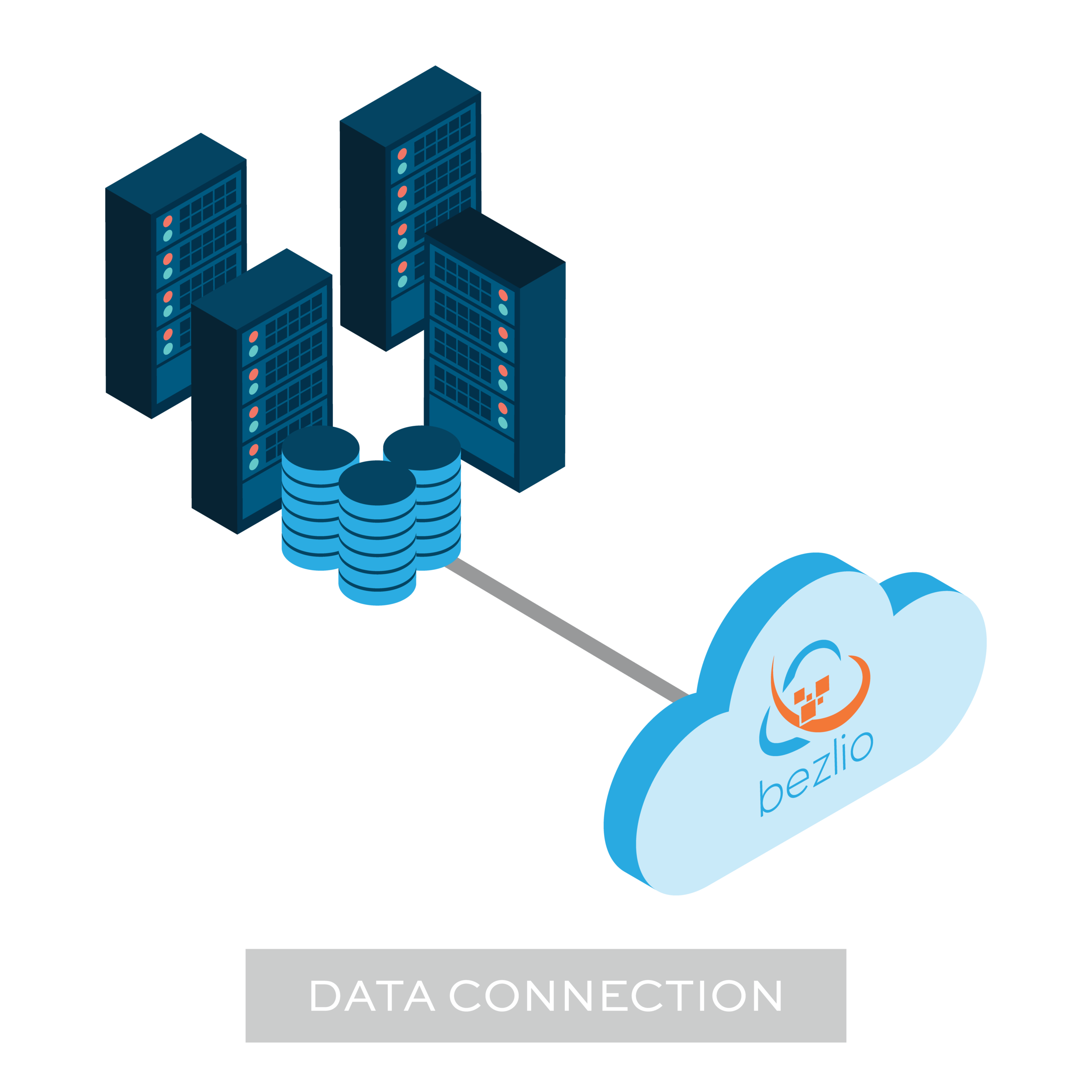 Illustration of Bezlio and source on-premises database/servers, representing the getting started step of setting up your data connections.