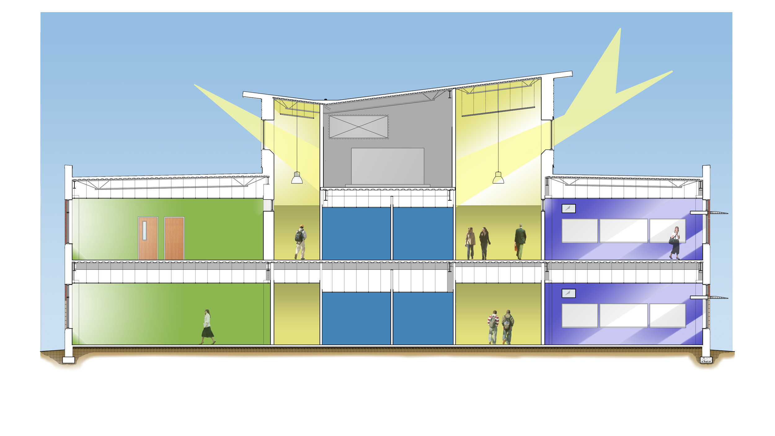 ADW-K-12-Education-Middle-High-School-Union-County-NC-daylighting-diagram.jpg