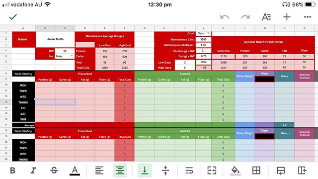 Just finished building this absolute work horse of a spreadsheet for prescribing and tracking calories/ steps/ sleep etc. I'm pretty happy with it! . On the top left we have some basic maintenance calculations based off @deanmckillop recommendations. Taking into consideration sex and BW with multiplying factors of 25-30 for Women and 30-35 for males. This would spit out a very general range of maintenance. The example for myself as a 95kg male would be between 2850cals and 3325cals. Protein ranges are between 1.6-2.2x BW and Fat ranges are between 0.5-1x BW. Carbs are determined by the difference between the total cals and fat+protein. . On the right hand side we have a big calculator taking into consideration a goal, maintenance calories and maintenance multiplier,(3k in my example, goal is to gain at 105% maintenance) . There is a prescription for Protein and Fat relative to BW. (2.1x and .75x in this example). . The calculator then spits out some prescriptions for daily average, protein, carbs, fats and fibre as a result of the input variables. . There is also a choice of High and Low Days. It will calculate the amount of calories for each day depending on how many low days you want and how big the deficit is relative to maintenance on those low days. I have selected 2 low days at 92% of maintenance on those days. . My final prescription is: 2x Low Days of 200/365/71 5x High Days 200/429/82 . We then have a 6 month rolling spreadsheet for tracking calories, BW, steps, sleep. Some rolling graphs and a rolling weekly adherence score for how close the tracked variables are to the prescribed variables. I am pretty proud of this beast. #modafinilisnojoke #strengthculture