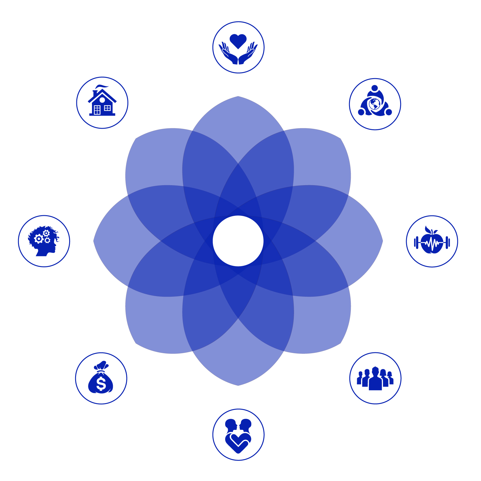 The-Nine-Spheres-of-Life_Blue-Version_with-larger-circles.jpg