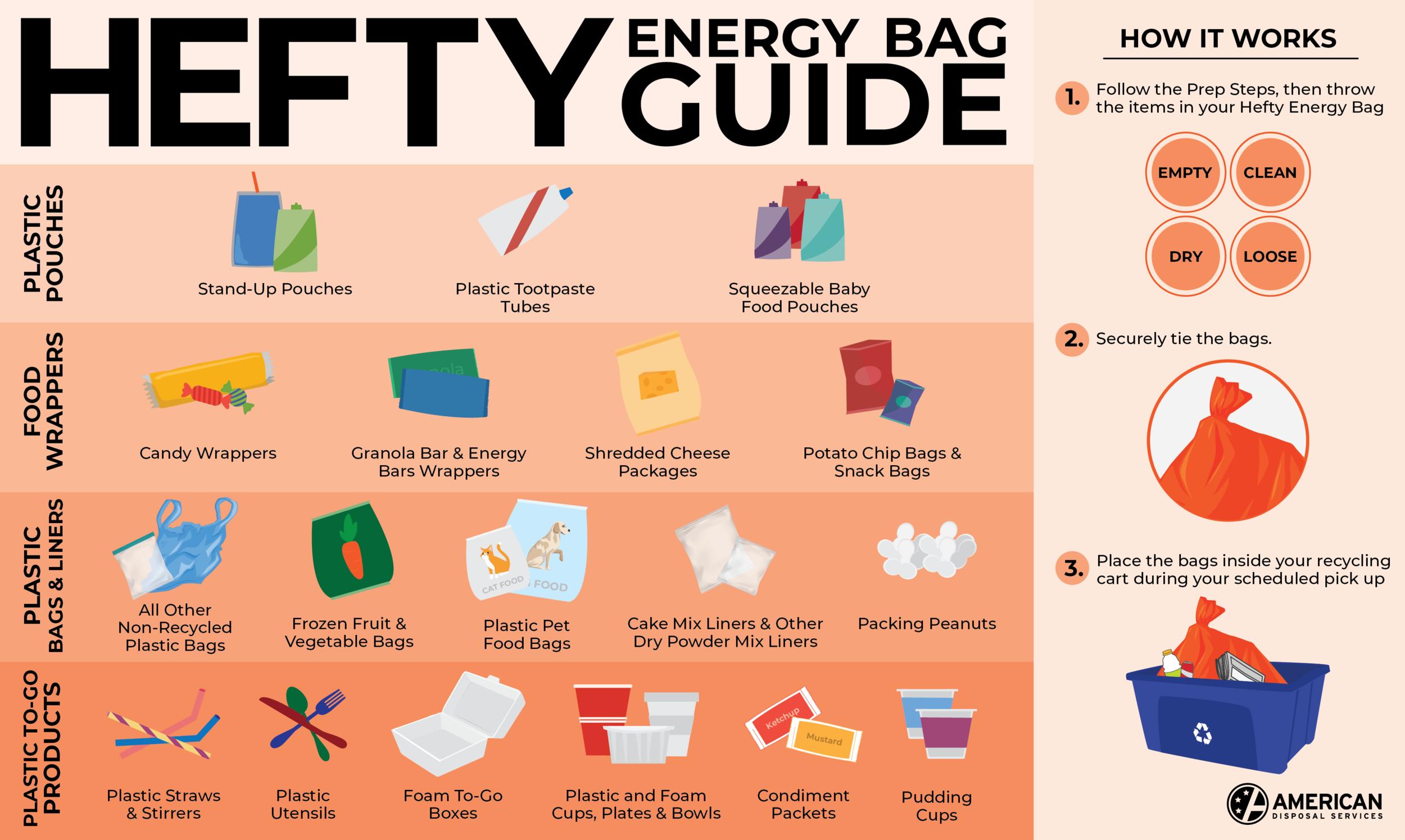 hefty-energy-bag-guide.png