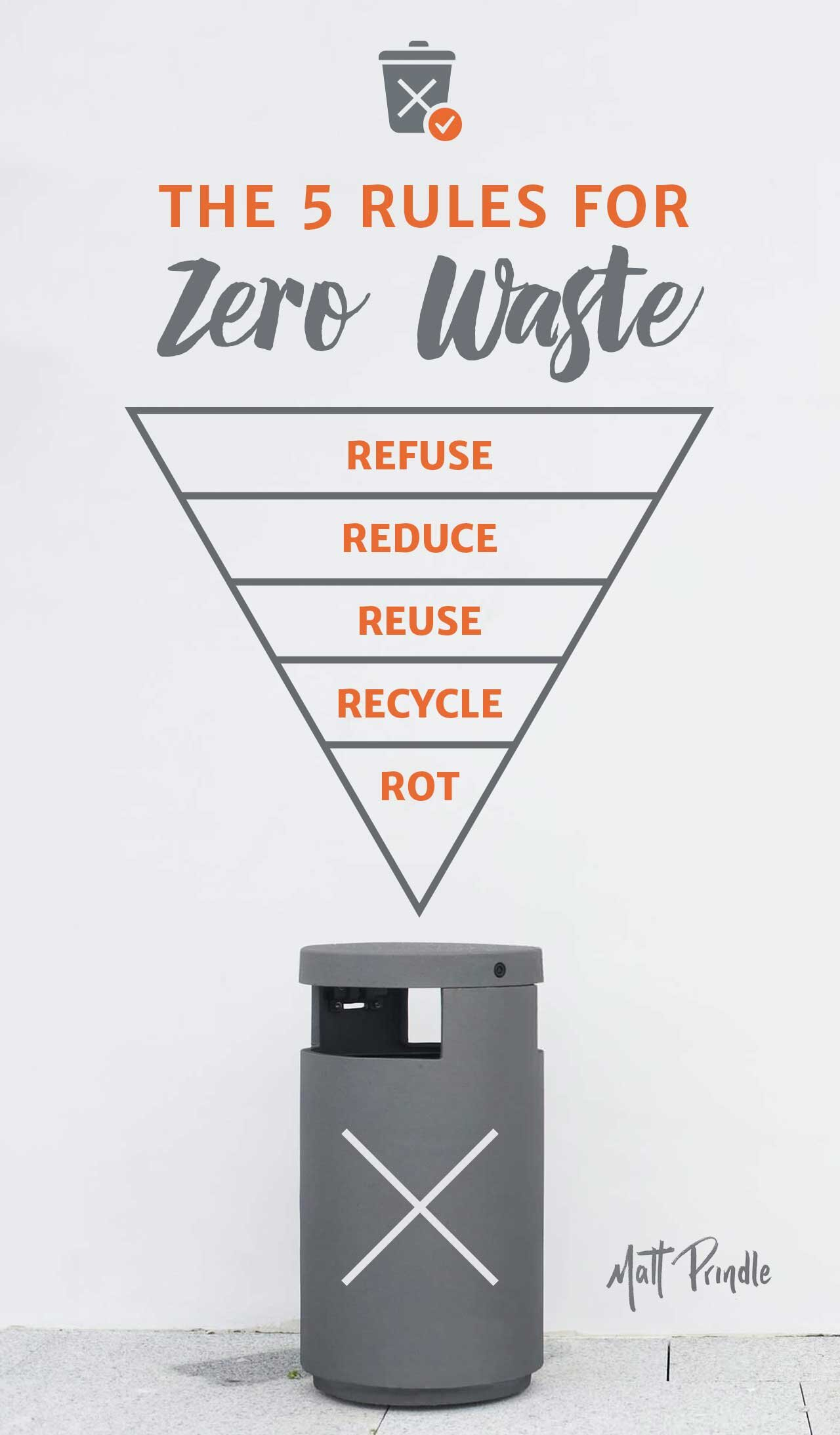 The-5-Rules-for-Zero-Waste.jpg