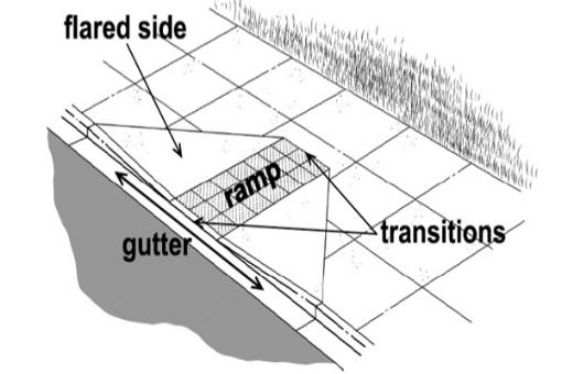 curb cut diagram.jpg