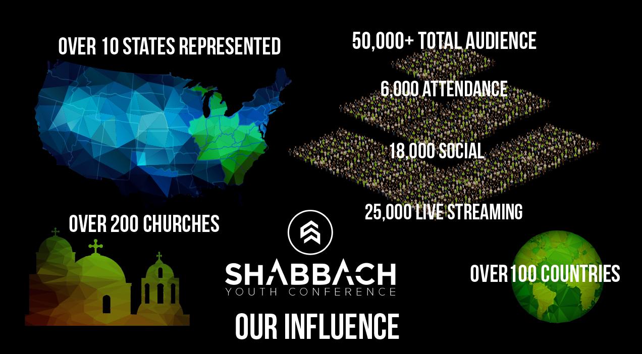Shabbach Influence