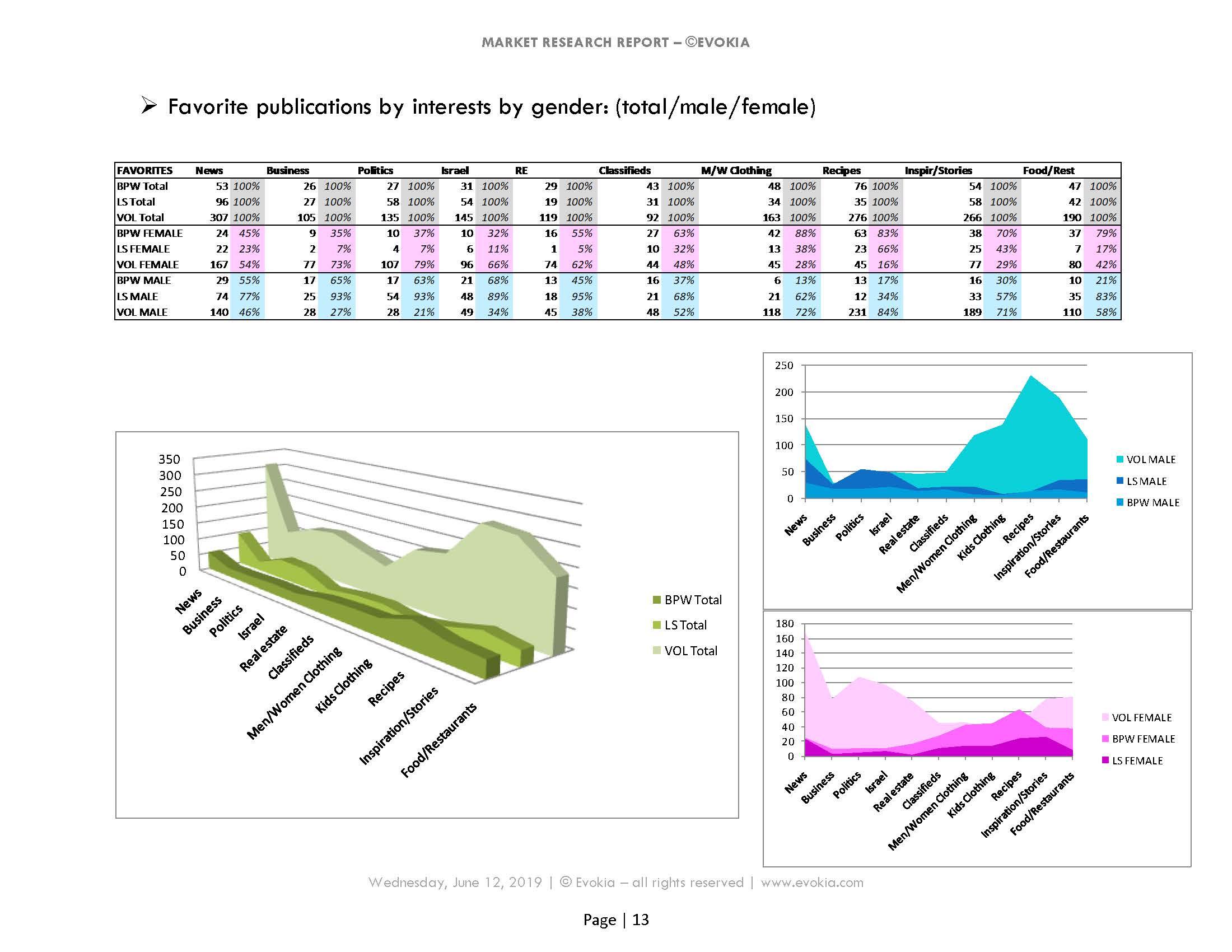 Jewish Media Survey Report+ FINAL (2)_Page_10.jpg