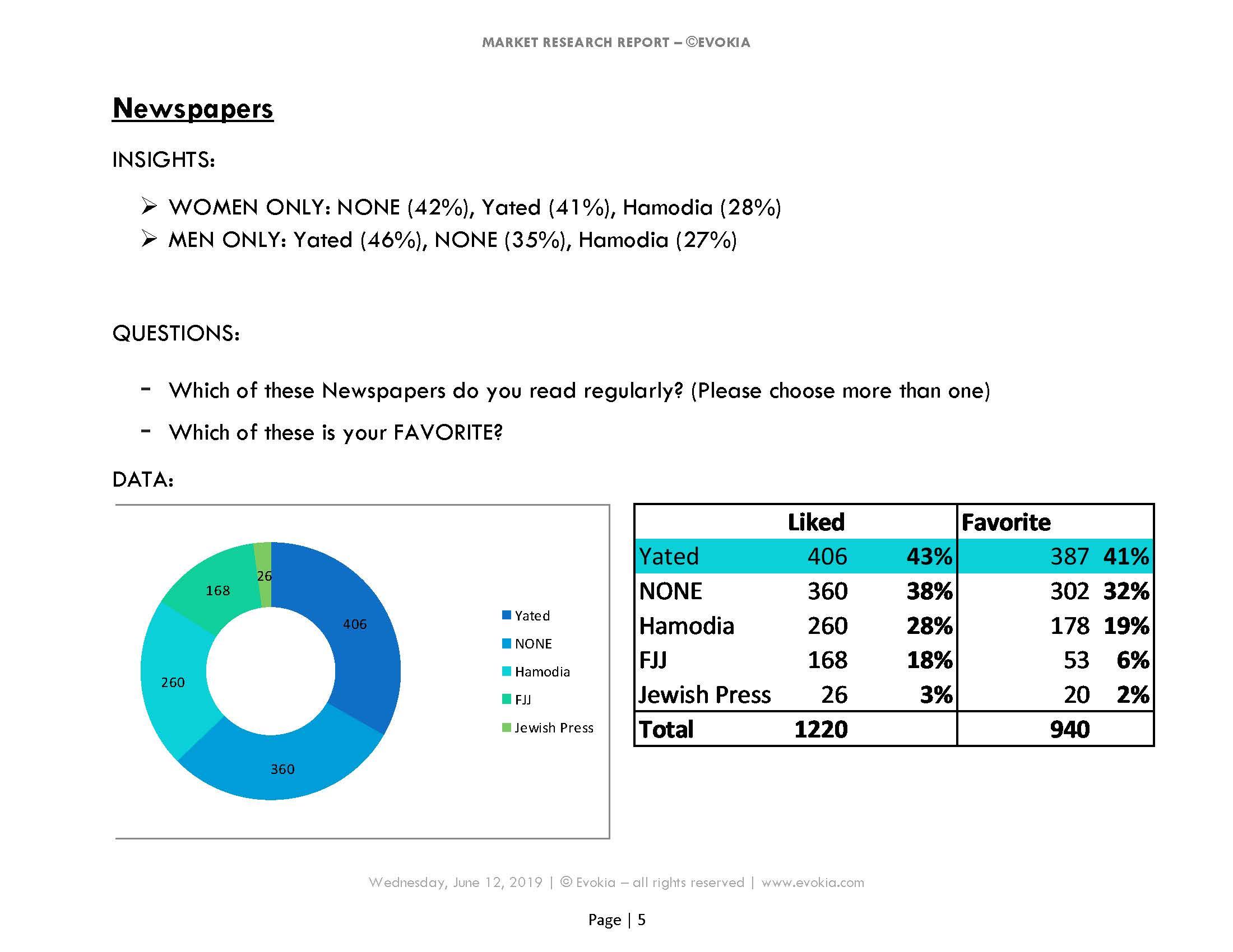 Jewish Media Survey Report+ FINAL (2)_Page_04.jpg