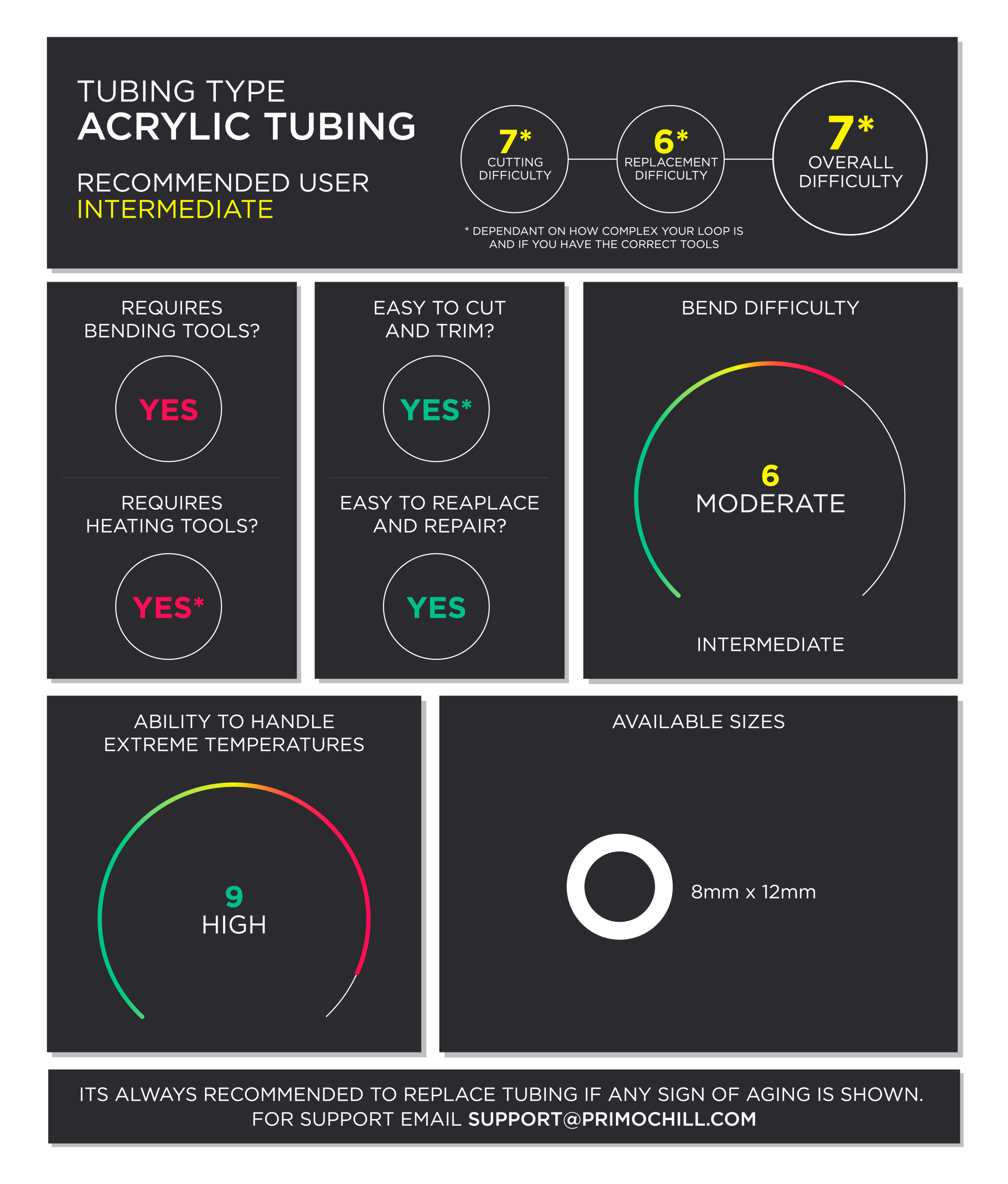 Tubing-Compatibility-Chart-Acrylic.png