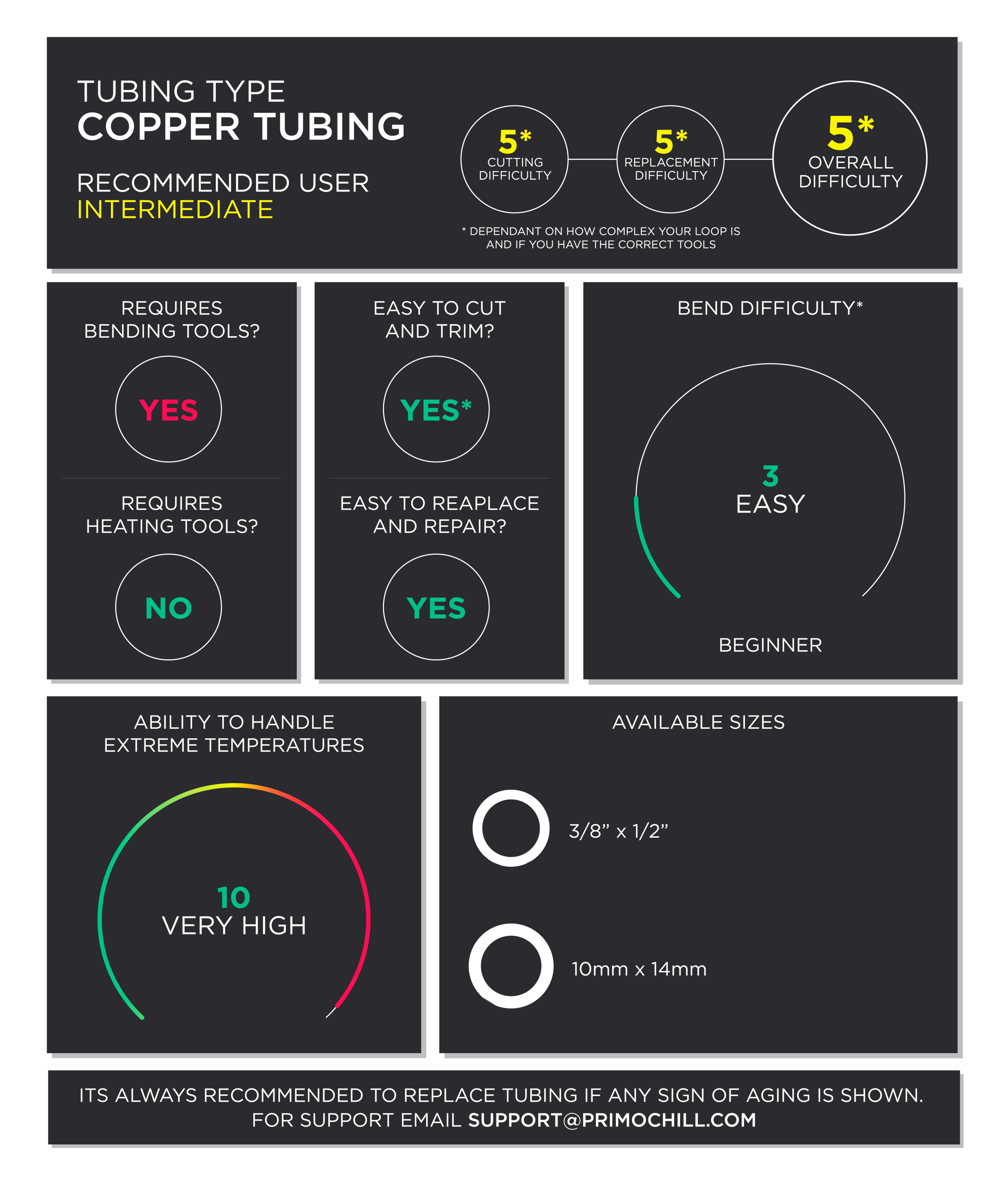 Tubing-Compatibility-Chart-Copper.png