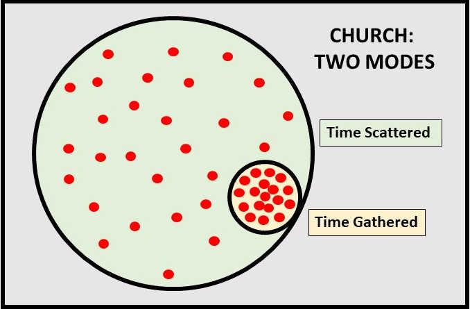 Church Two Modes.jpg