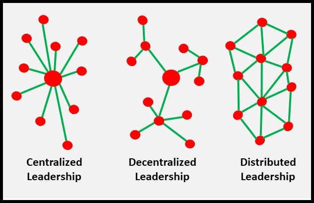 Leadership Models.jpg