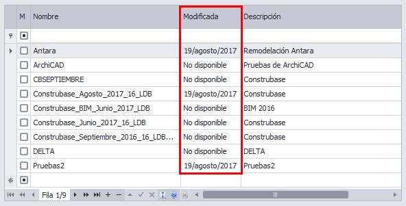 La columna Modificada le indica la última fecha en la que se modificó su catálogo de obras.